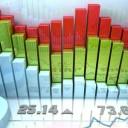Investigación de Mercado / Monitor de Mercado Mpi